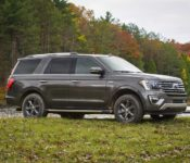 2021 Ford Expedition Fx4 Colors Vs Chevy
