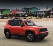 2021 Jeep Renegade Phev Canada Specs Price In India