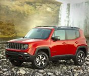 2021 Jeep Renegade Phev Usa 2020 Release Date