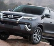 2021 Toyota Fortuner Philippines Images Facelift Interior Review Thailand