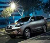 2021 Toyota Fortuner South Africa List Pictures Spy Shot